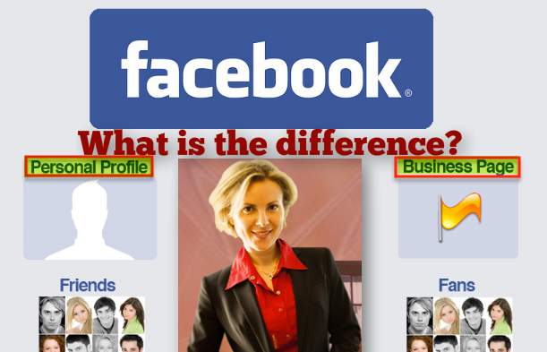 what is the difference between a facebook profile and a facebook business page, tutorial how to choose between using a facebook profile and a fan page, with Jenya Russian Firecracker, Jane Orlov, www.JaneOrlov.com, www.Jenya.TV, Video Confidence Coach http://youtu.be/rv1OMDHQASE